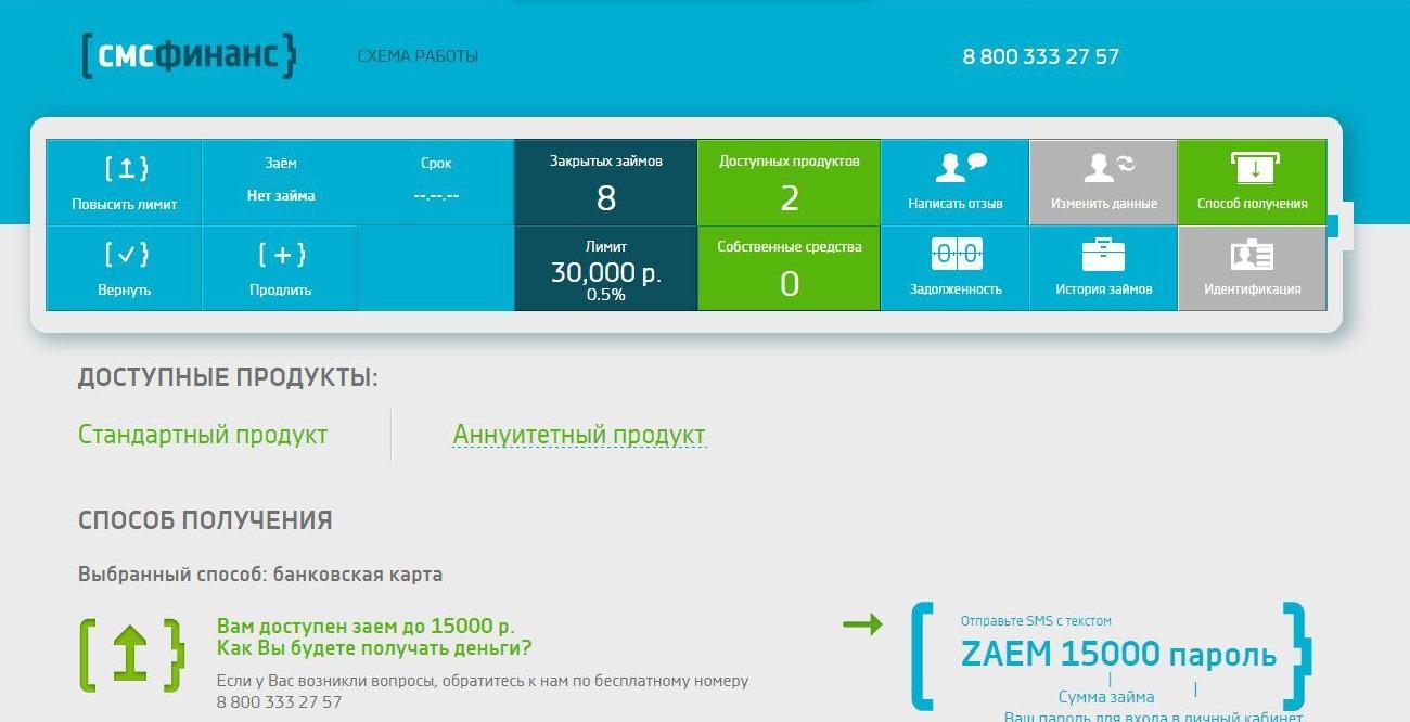 Информация в личном кабинете СМС Финанс