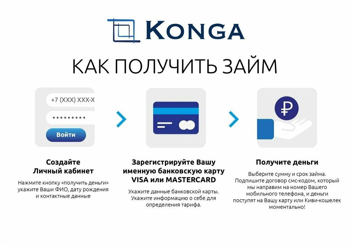 Займы онлайн на карту без проверок и звонков быстро